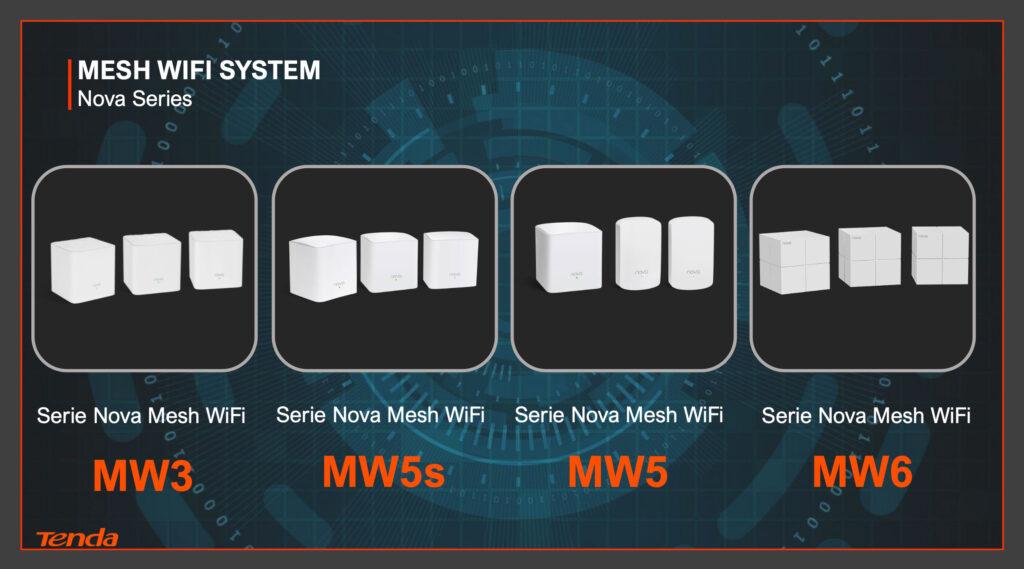 Disabili DOC – Tenda Technology, immagine comparative dei sistemi Mesh Nowa MW3, MW5s MW5 e MW6