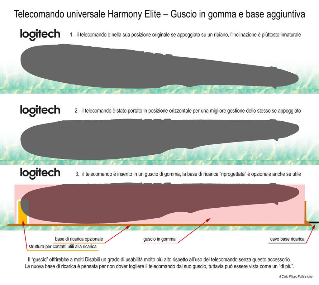"""Disabili DOC – """"Speciale Logitech Harmony Elite"""" – L'immagine mostra come si può """"riabilitare"""" la posizione orizzontale di Harmony Elite rendendolo stabile e accessibile"""