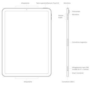 Disabili DOC – L'immagine mostra lo schema di iPad Air