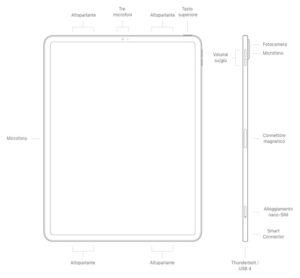 Disabili DOC – L'immagine mostra lo schema di iPad Pro